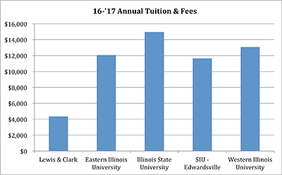 honors-tuition-graphic
